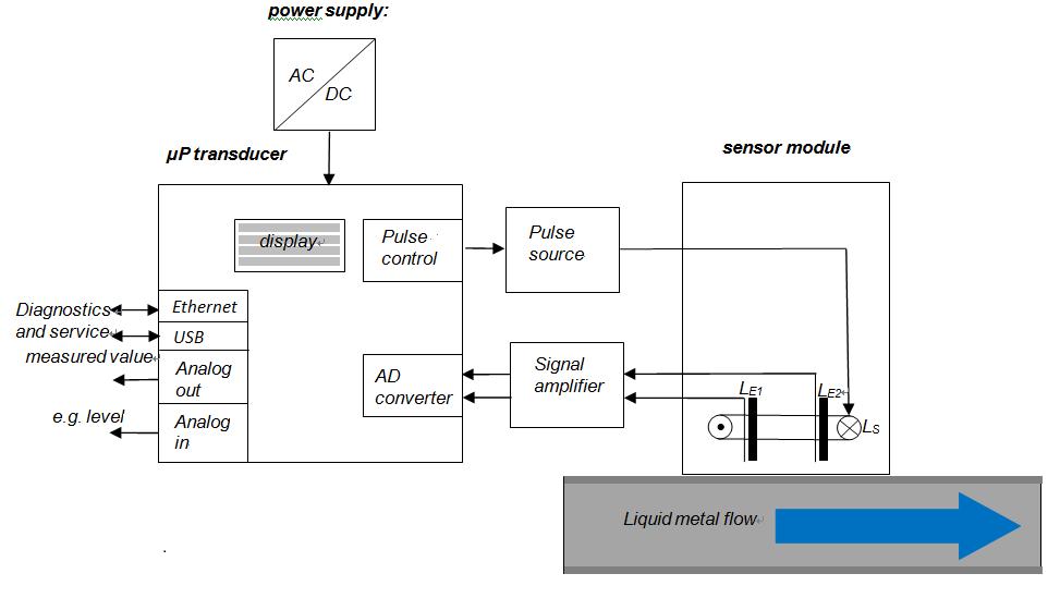 EMD-tr工作框图.png